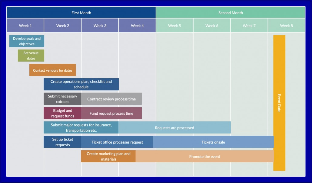 Event Planning Timeline Example