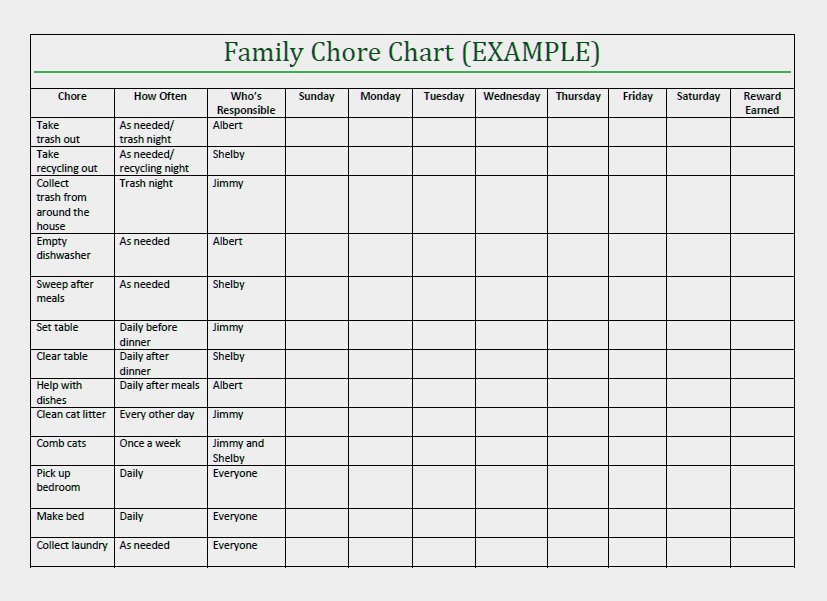 Example of Chore Checklist Template