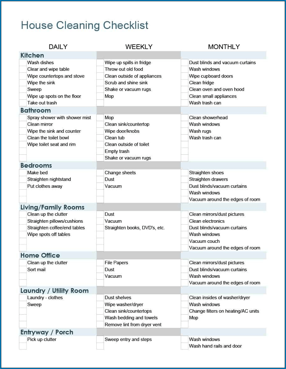 Example of Cleaner Checklist Template