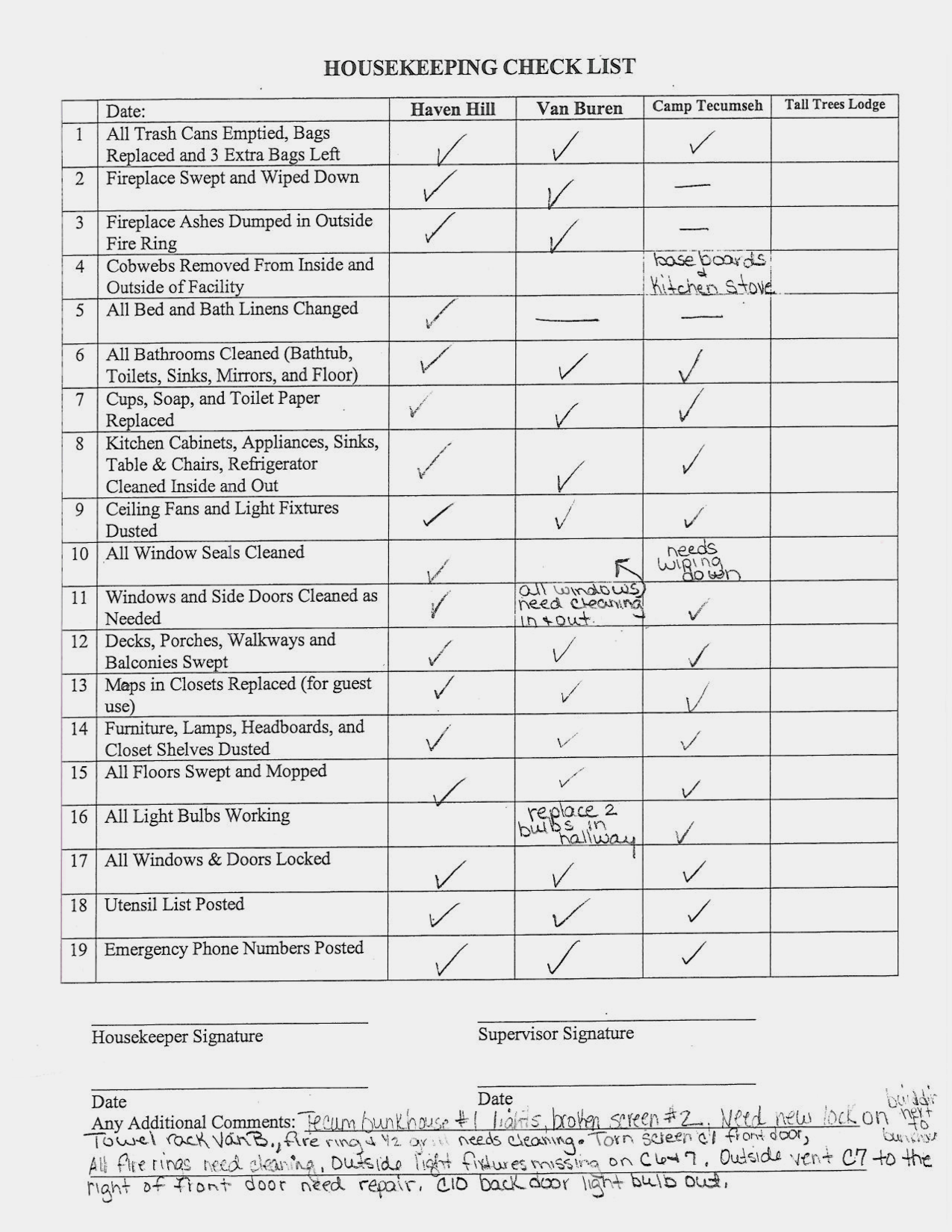 Example of Housekeeper Checklist Template