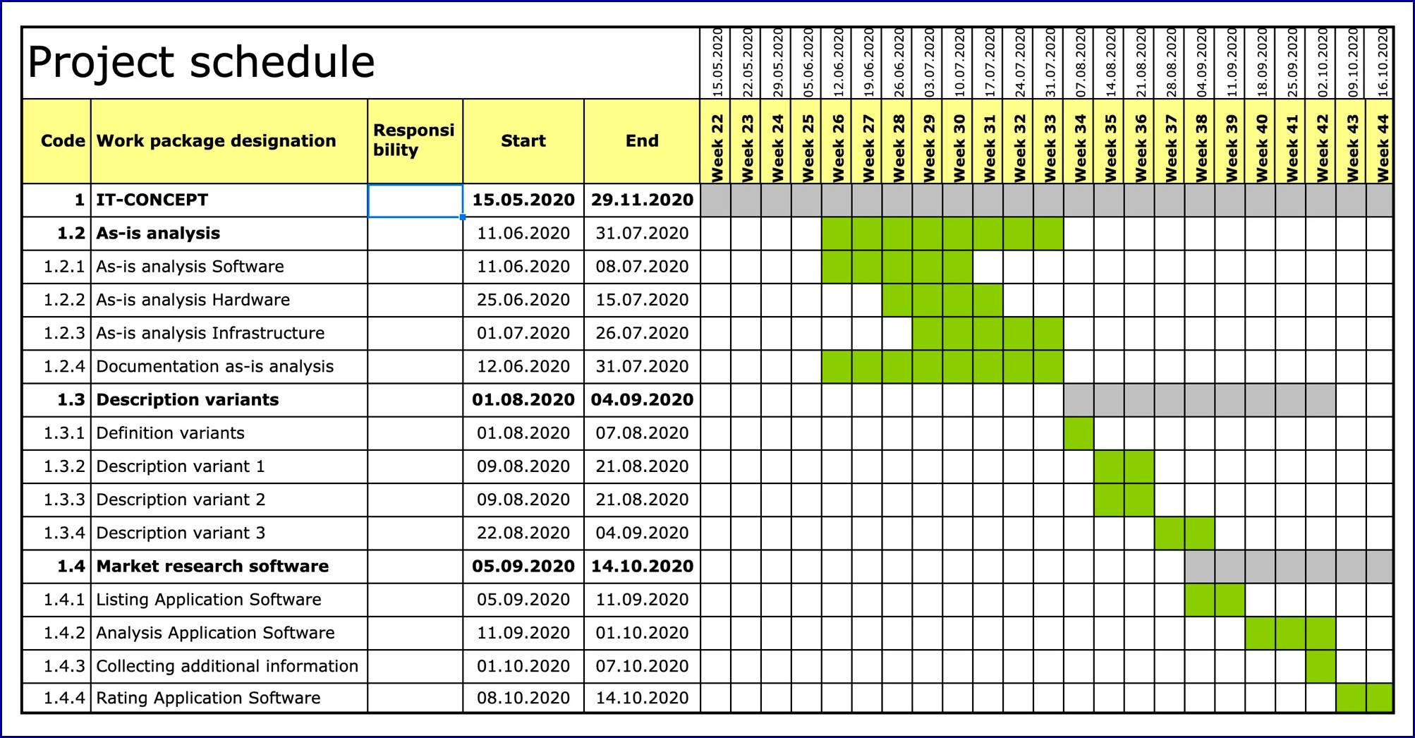 Example of Project Schedule