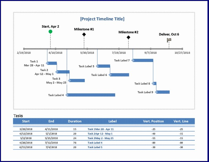Example of Project Timeline Template Word
