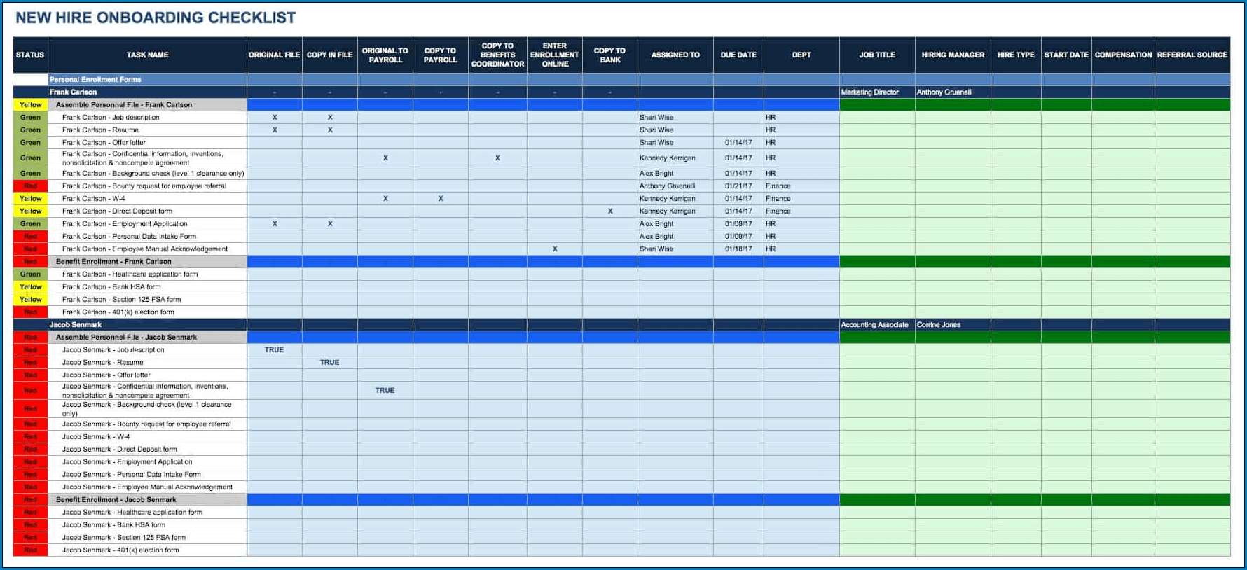 On Boarding Checklist Template Example