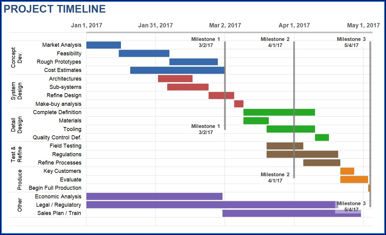Project Timeline Excel Example