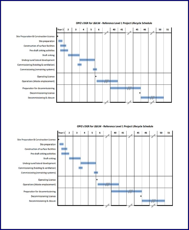 Sample of Project Timetable